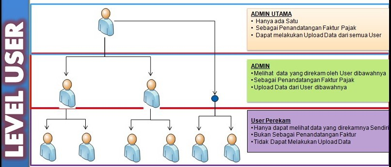install-e-faktur-di-jaringan-lan