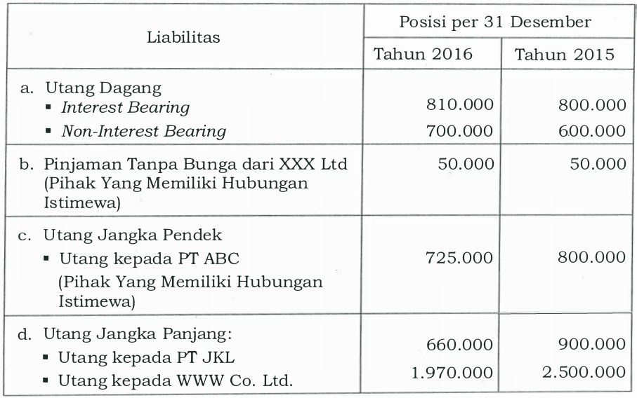 contoh-menghitung-debt-to equity-ratio-liabilitas