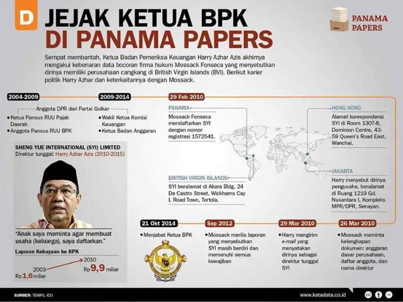 skandal-panama-papers