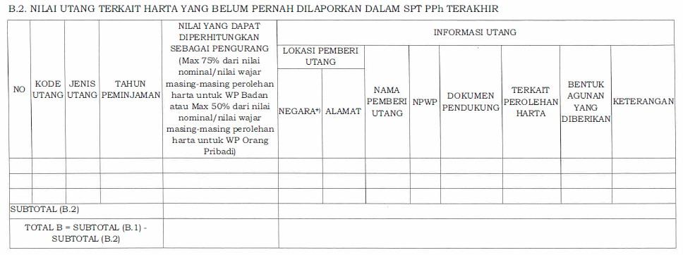 formulir-pengampunan-pajak-utang-dalam-negeri